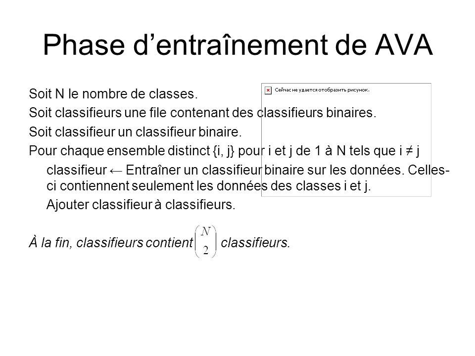 Phase dentraînement de AVA Soit N le nombre de classes. Soit classifieurs une file contenant des classifieurs binaires. Soit classifieur un classifieu