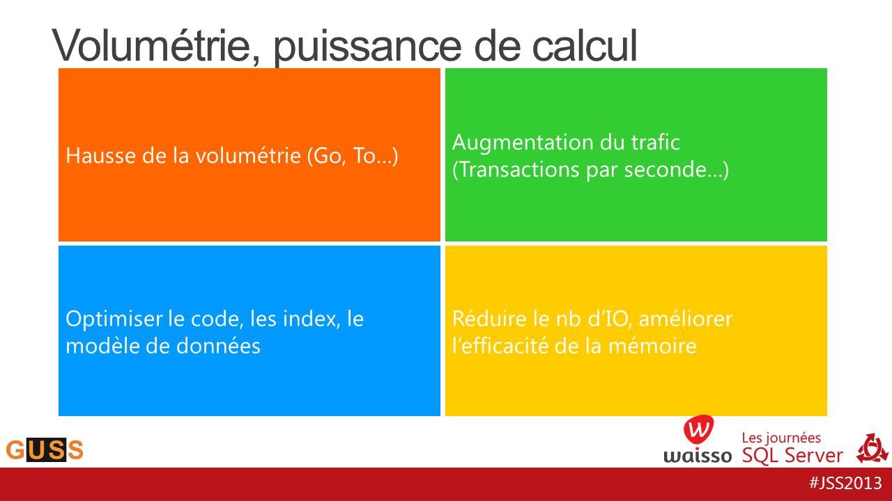 #JSS2013 Réduire le nb dIO, améliorer lefficacité de la mémoire Volumétrie, puissance de calcul Augmentation du trafic (Transactions par seconde…) Hau