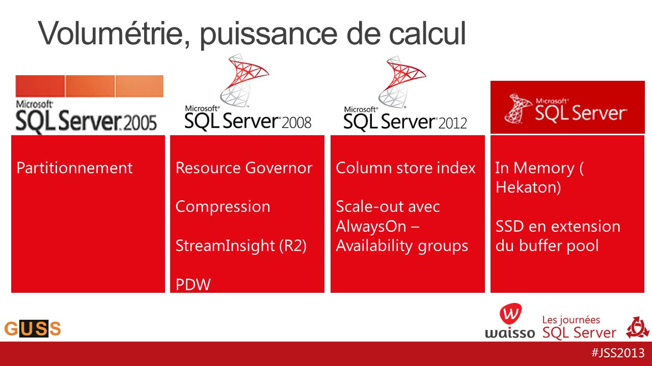 #JSS2013 Volumétrie, puissance de calcul Column store index Scale-out avec AlwaysOn – Availability groups Resource Governor Compression StreamInsight