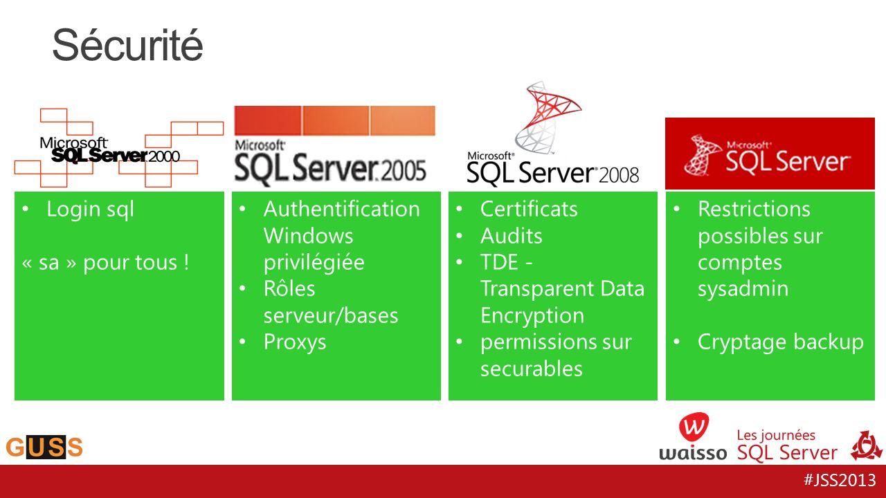 #JSS2013 Sécurité Login sql « sa » pour tous ! Authentification Windows privilégiée Rôles serveur/bases Proxys Certificats Audits TDE - Transparent Da