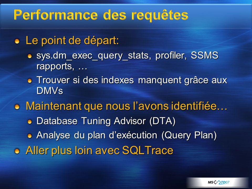 Le point de départ: sys.dm_exec_query_stats, profiler, SSMS rapports, … Trouver si des indexes manquent grâce aux DMVs Maintenant que nous lavons identifiée… Database Tuning Advisor (DTA) Analyse du plan dexécution (Query Plan) Aller plus loin avec SQLTrace