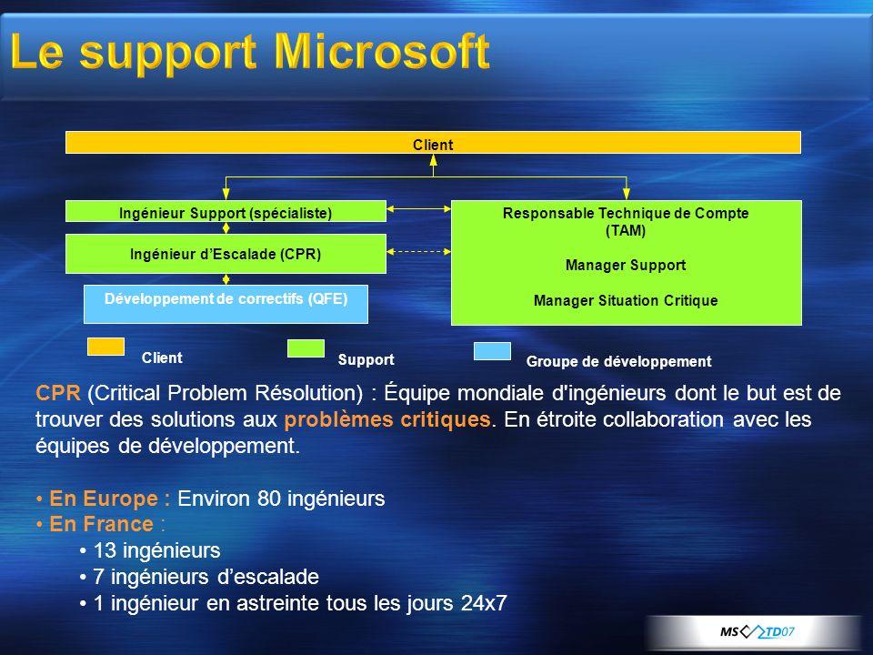 CPR (Critical Problem Résolution) : Équipe mondiale d ingénieurs dont le but est de trouver des solutions aux problèmes critiques.