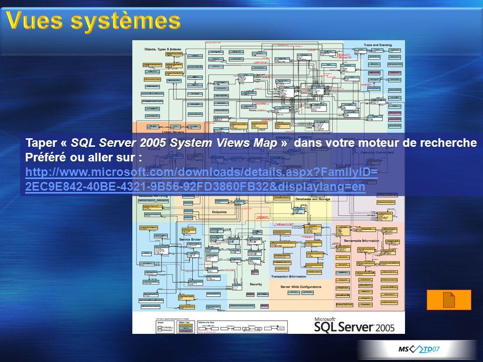Vues définies au-dessus des structures internes 2 types : vues serveurs et vues bases de données Globales (serveur ou BD)Composants dm_exec_* Exécution de codes et connexions associées dm_os_* Memory, locking & scheduling dm_tran_* Transactions & isolation dm_io_* E/S disques et réseau dm_db_* Bases de données et objets dm_repl_* Réplication dm_broker_* SQL Service Broker dm_fts_* Recherche texte integral dm_qn_* Notification Services dm_clr_* Common Language Runtime
