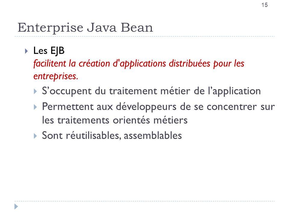 Enterprise Java Bean Les EJB facilitent la création d'applications distribuées pour les entreprises. Soccupent du traitement métier de lapplication Pe