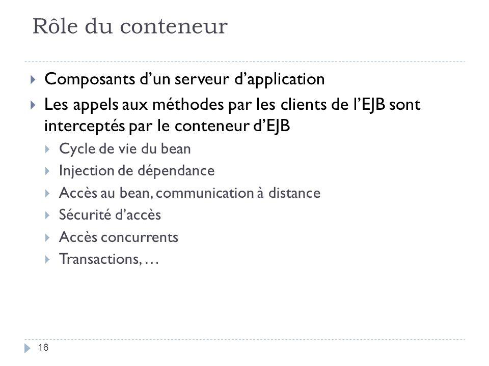 Rôle du conteneur Composants dun serveur dapplication Les appels aux méthodes par les clients de lEJB sont interceptés par le conteneur dEJB Cycle de