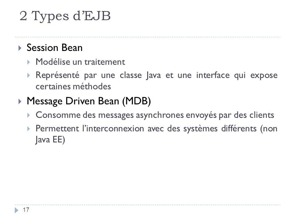 2 Types dEJB Session Bean Modélise un traitement Représenté par une classe Java et une interface qui expose certaines méthodes Message Driven Bean (MDB) Consomme des messages asynchrones envoyés par des clients Permettent linterconnexion avec des systèmes différents (non Java EE) 17