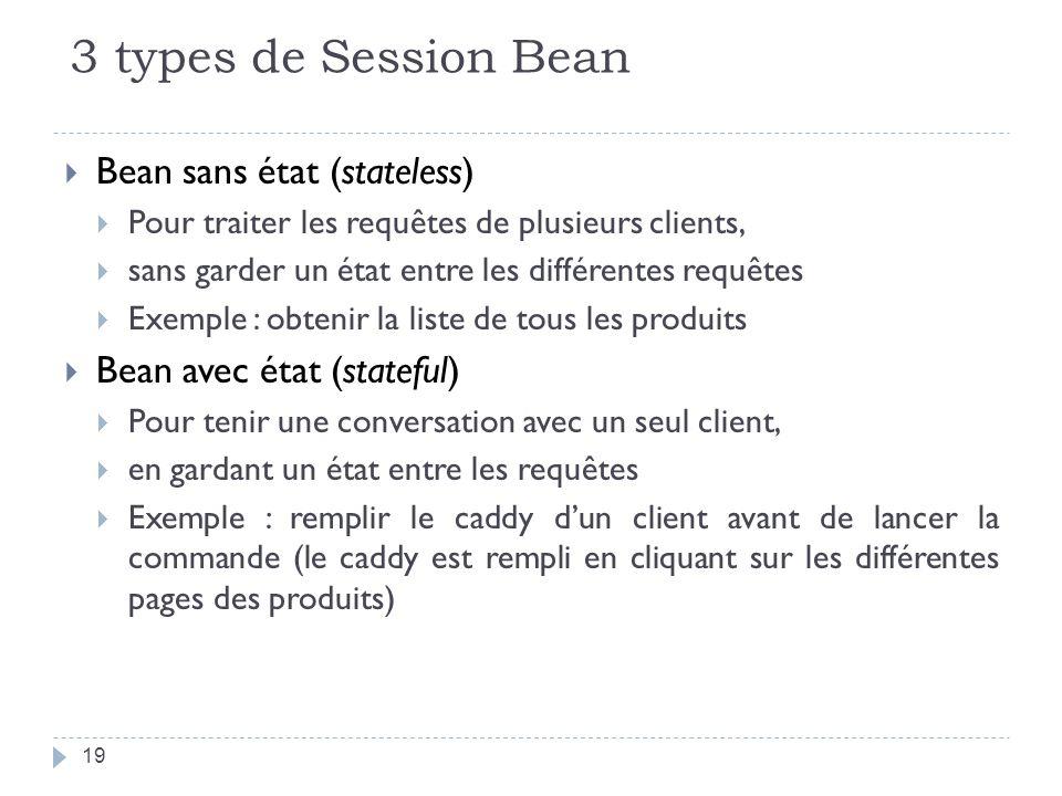 3 types de Session Bean Bean sans état (stateless) Pour traiter les requêtes de plusieurs clients, sans garder un état entre les différentes requêtes Exemple : obtenir la liste de tous les produits Bean avec état (stateful) Pour tenir une conversation avec un seul client, en gardant un état entre les requêtes Exemple : remplir le caddy dun client avant de lancer la commande (le caddy est rempli en cliquant sur les différentes pages des produits) 19