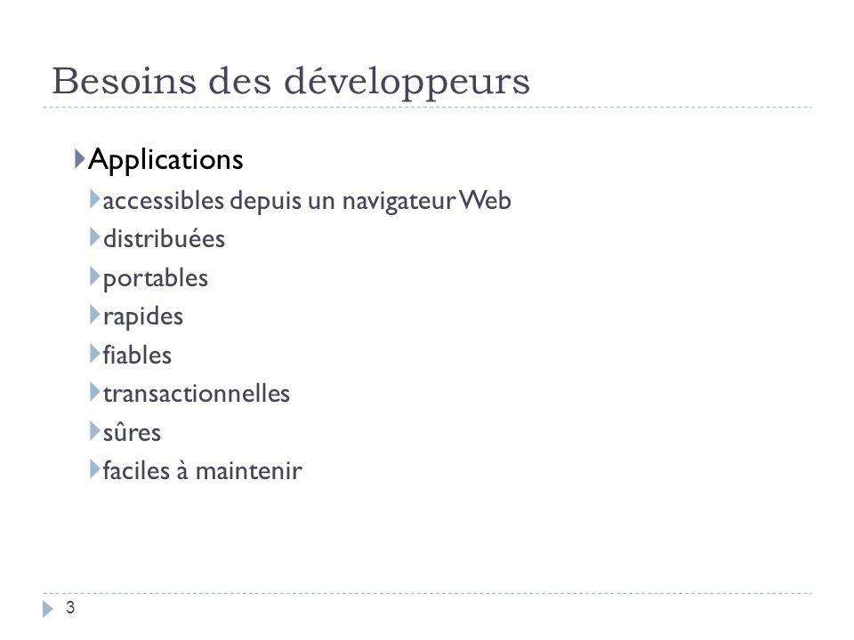 Besoins des développeurs Applications accessibles depuis un navigateur Web distribuées portables rapides fiables transactionnelles sûres faciles à maintenir 3