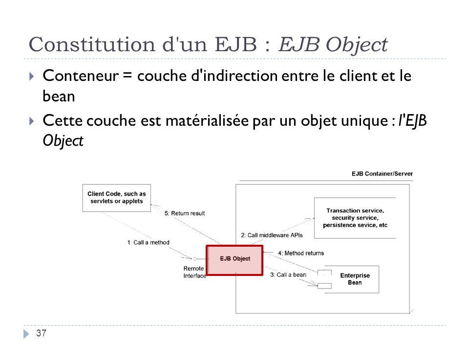 Constitution d un EJB : EJB Object Conteneur = couche d indirection entre le client et le bean Cette couche est matérialisée par un objet unique : l EJB Object 37