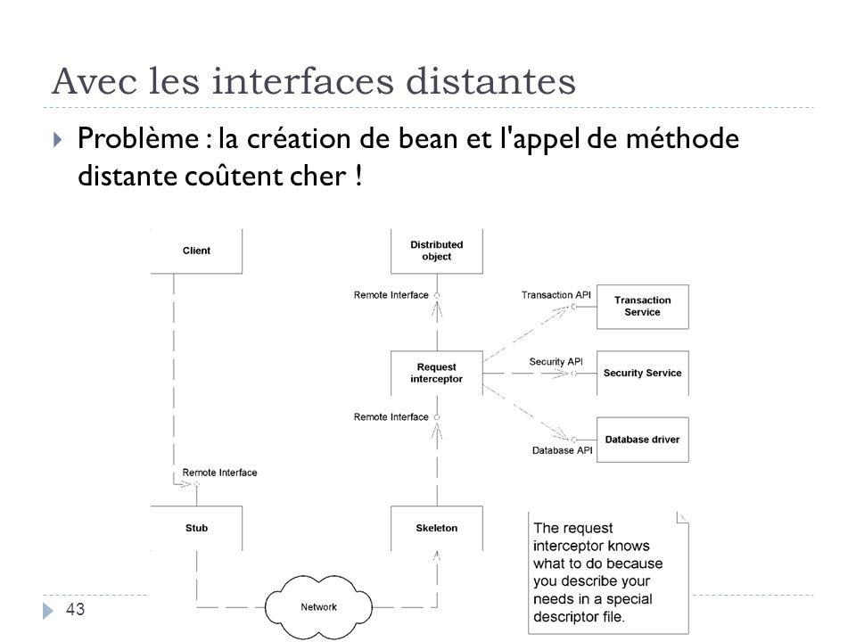 Avec les interfaces distantes Problème : la création de bean et l'appel de méthode distante coûtent cher ! 43