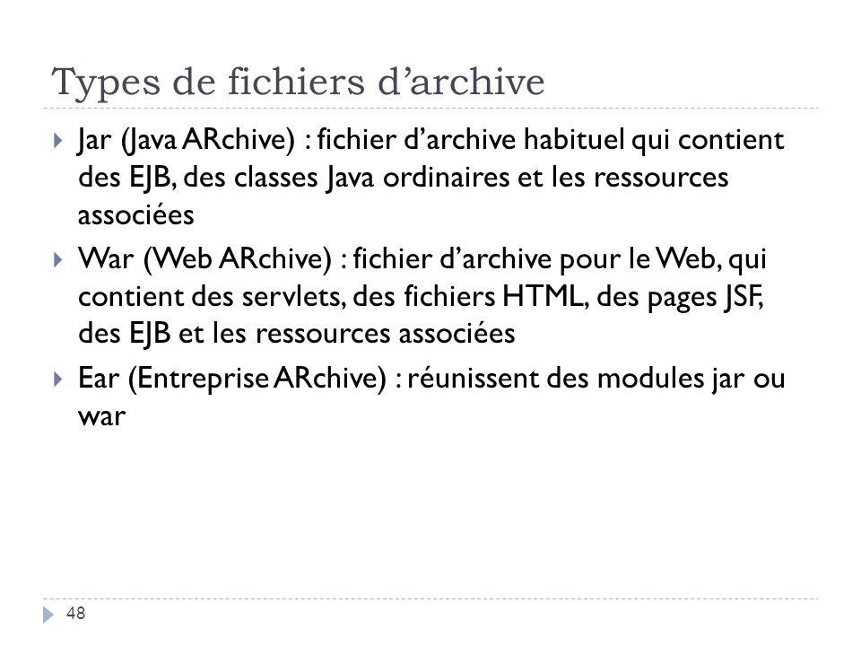 Types de fichiers darchive Jar (Java ARchive) : fichier darchive habituel qui contient des EJB, des classes Java ordinaires et les ressources associées War (Web ARchive) : fichier darchive pour le Web, qui contient des servlets, des fichiers HTML, des pages JSF, des EJB et les ressources associées Ear (Entreprise ARchive) : réunissent des modules jar ou war 48