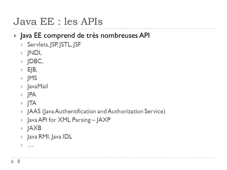 Java EE : les APIs Java EE comprend de très nombreuses API Servlets, JSP, JSTL, JSF JNDI, JDBC, EJB, JMS JavaMail JPA JTA JAAS (Java Authentification
