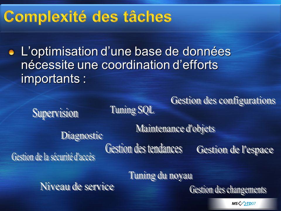 Loptimisation dune base de données nécessite une coordination defforts importants :