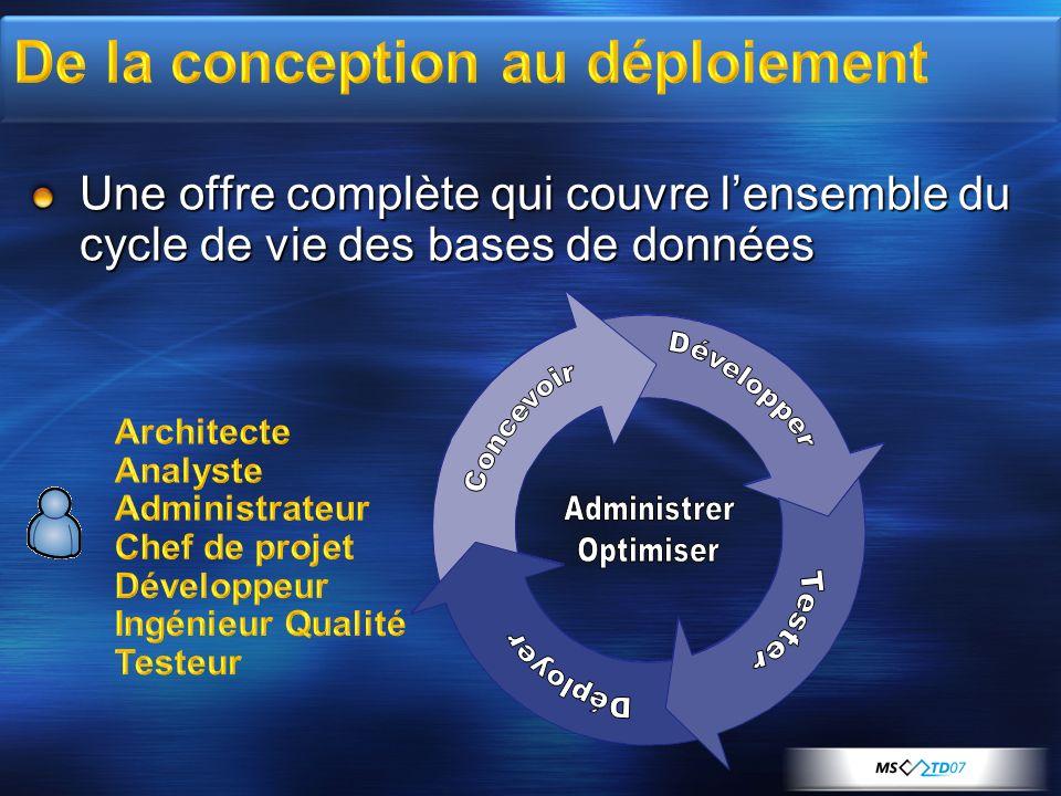 Une offre complète qui couvre lensemble du cycle de vie des bases de données