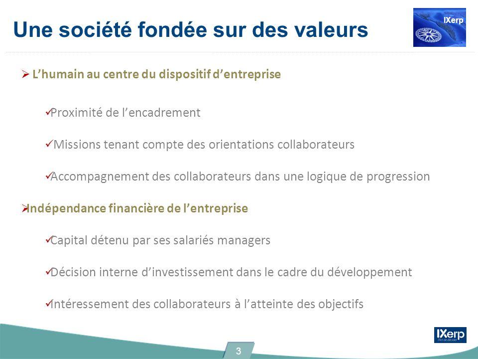 Une couverture fonctionnelle SAP Une expertise reconnue IXERP France intervient sur lensemble du périmètre fonctionnel de l offre My SAP Suite : Finance Trésorerie Loans Contrôle de gestion Logistique Production IXerp 14