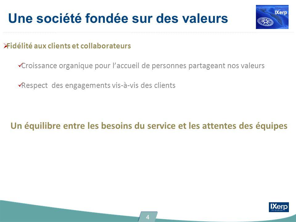 Une société fondée sur des valeurs Fidélité aux clients et collaborateurs Croissance organique pour laccueil de personnes partageant nos valeurs Respe