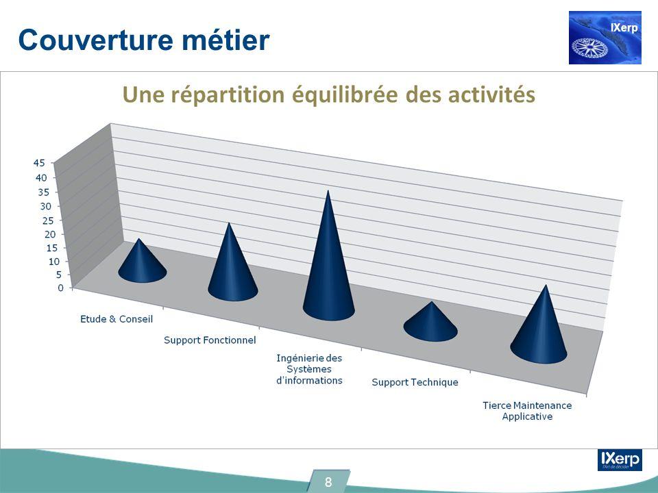Expertise et accompagnement Conseil IXERP France réalise des missions à forte valeur ajoutée ayant pour sujet l organisation, les méthodes, les processus et l architecture du système d information de nos clients.