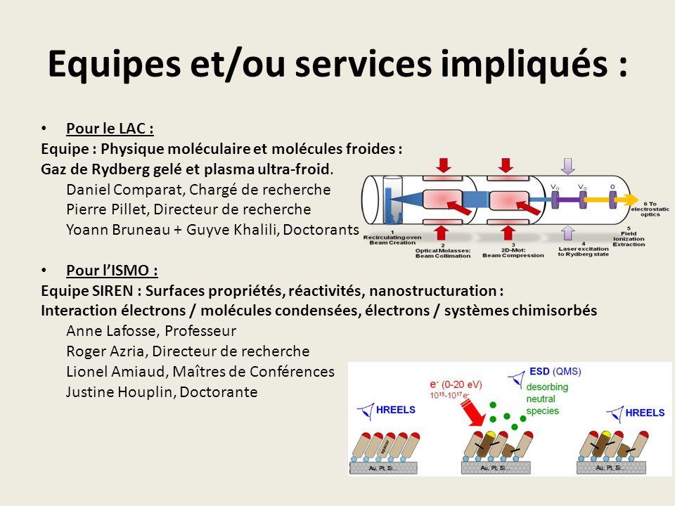 Equipes et/ou services impliqués : Pour le LAC : Equipe : Physique moléculaire et molécules froides : Gaz de Rydberg gelé et plasma ultra-froid. Danie