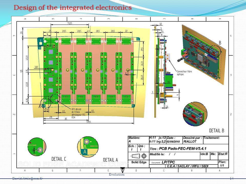 Design of the integrated electronics 14David.Attie@cea.fr May 10, 2011 - TPC Electronics: SALTRO Status & Evolution