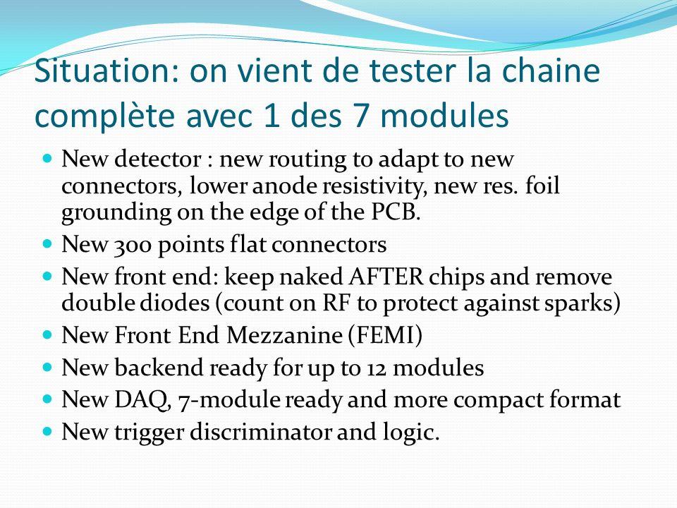 Prochaines étapes Production de 9 modules avec leur électronique Commande 9 PCB détecteurs au CERN.