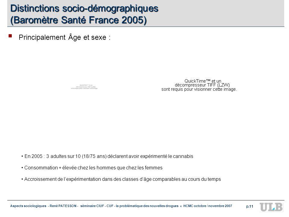 Aspects sociologiques - René PATESSON - séminaire CIUF - CUF - la problématique des nouvelles drogues « HCMC octobre / novembre 2007 p.11 Distinctions