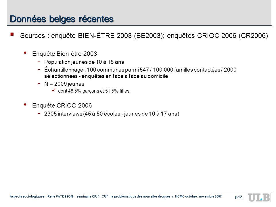 Aspects sociologiques - René PATESSON - séminaire CIUF - CUF - la problématique des nouvelles drogues « HCMC octobre / novembre 2007 p.12 Données belg