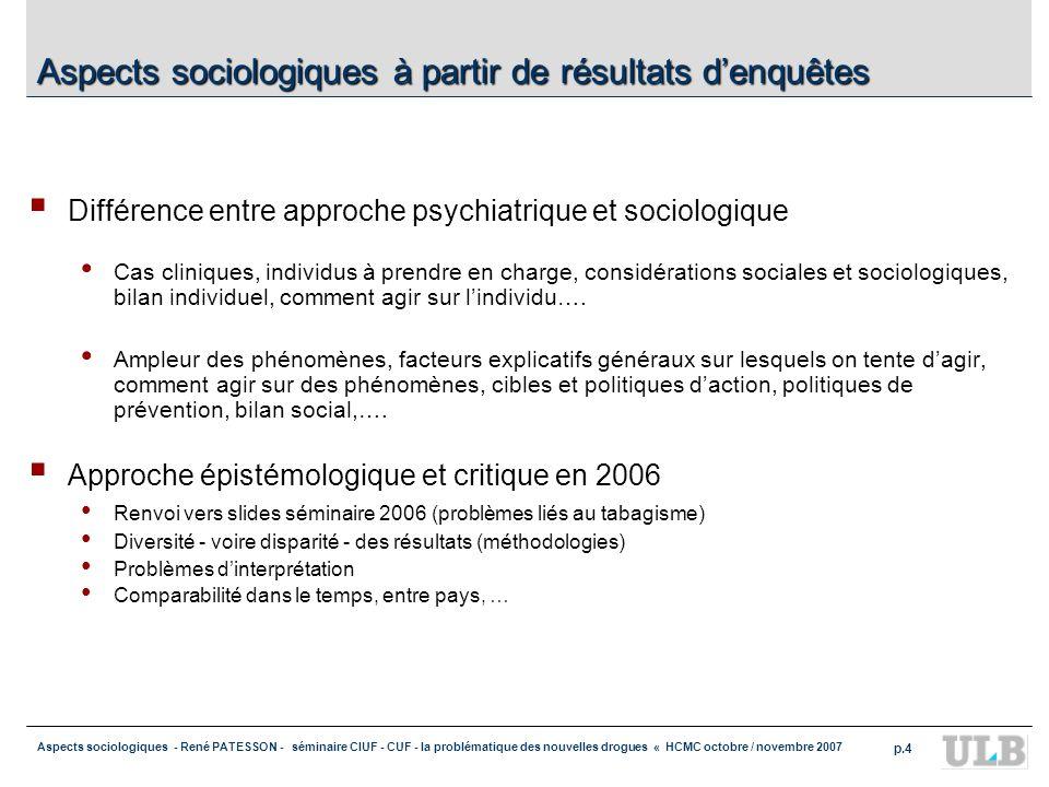 Aspects sociologiques - René PATESSON - séminaire CIUF - CUF - la problématique des nouvelles drogues « HCMC octobre / novembre 2007 p.4 Aspects socio