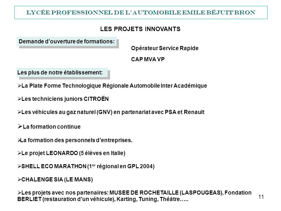 12 Lycée Professionnel de lautomobile Emile Béjuit BRON SHELL ECO MARATHON (1er régional en GPL 2004) en PPCP et bénévolat LE CHALENGE SIA (LE MANS) 2 MAQUETTES DE MOTEURS HYBRIDES EN PARTENARIAT AVEC LINRETS LE TUNING LE KARTING FABRICATION DE CHARIOTS A BATTERIE LA SCULTURE ET LA POESIE THEATRE ET OPERA LE MAGNETISME TUNNEL DU FREJUS ET LA DOUANE PLAQUETTE MOTEUR ECLATE PROJET LASPOUGEAS EN PARTENARIAT AVEC LE MUSEE DE ROCHETAILLE RESTAURATION DUN VEHICULE U23 EN PARTENARIAT AVEC LA FONDATION BERLIET LES PROJETS PLURIDISCIPLINAIRES A CARACTERES PROFESSIONNELS