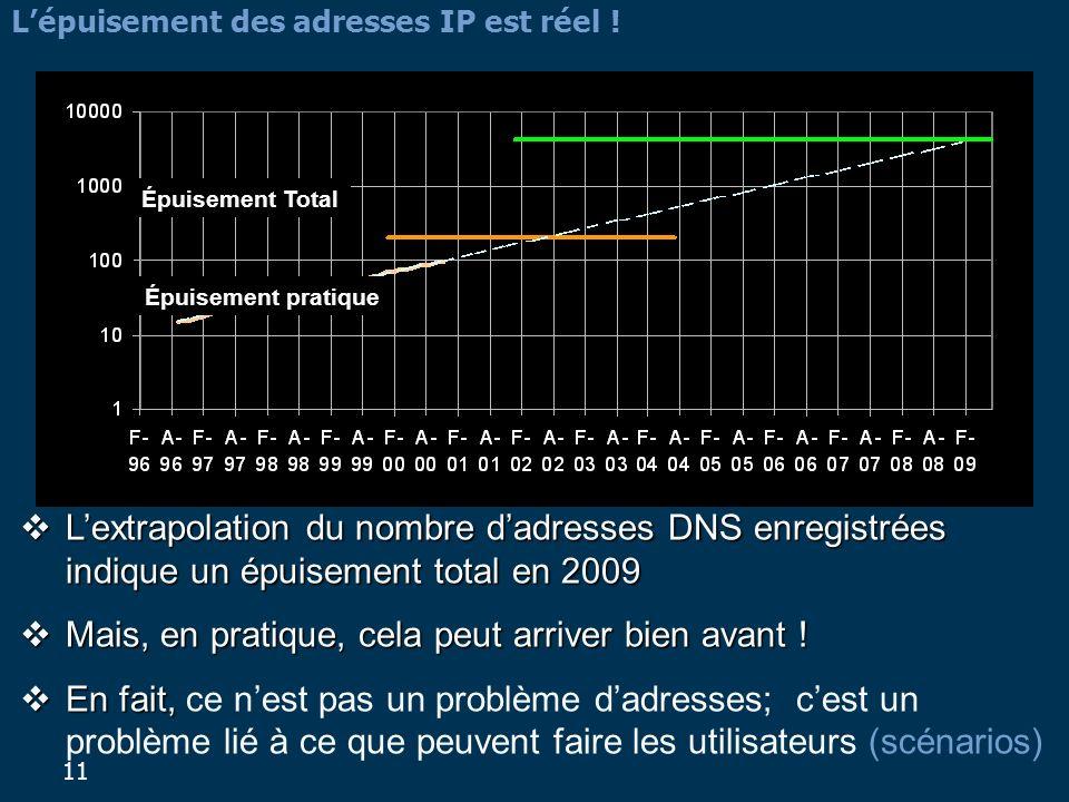 11 Lépuisement des adresses IP est réel ! Lextrapolation du nombre dadresses DNS enregistrées indique un épuisement total en 2009 Lextrapolation du no