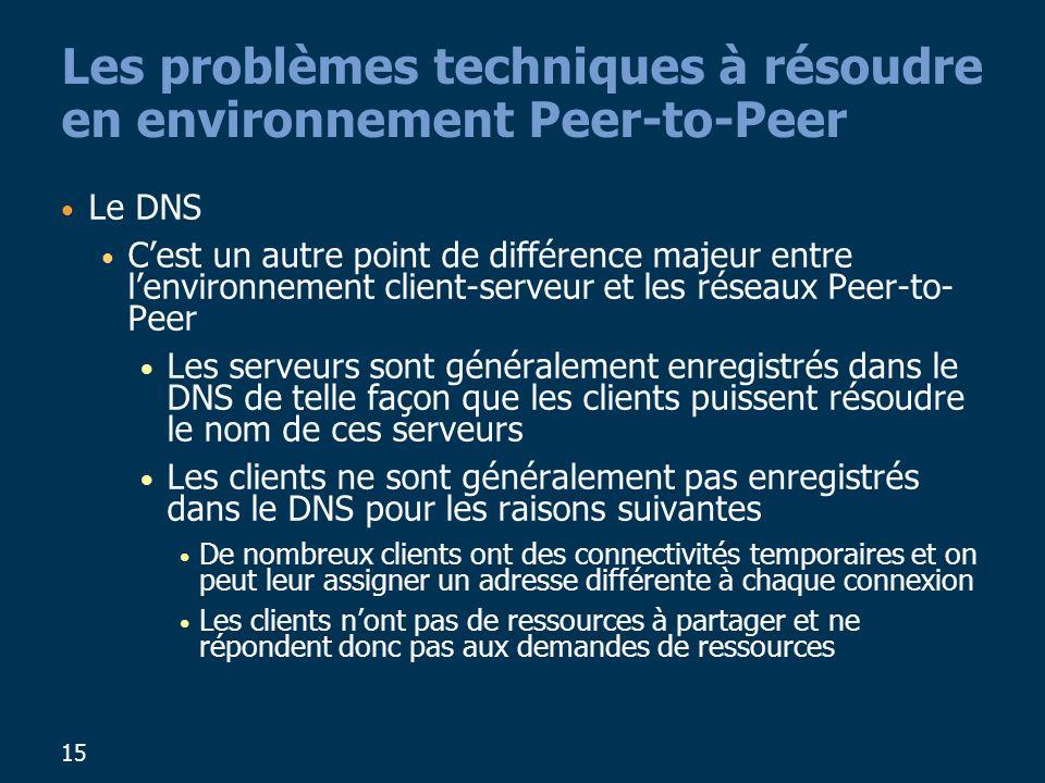 15 Les problèmes techniques à résoudre en environnement Peer-to-Peer Le DNS Cest un autre point de différence majeur entre lenvironnement client-serveur et les réseaux Peer-to- Peer Les serveurs sont généralement enregistrés dans le DNS de telle façon que les clients puissent résoudre le nom de ces serveurs Les clients ne sont généralement pas enregistrés dans le DNS pour les raisons suivantes De nombreux clients ont des connectivités temporaires et on peut leur assigner un adresse différente à chaque connexion Les clients nont pas de ressources à partager et ne répondent donc pas aux demandes de ressources