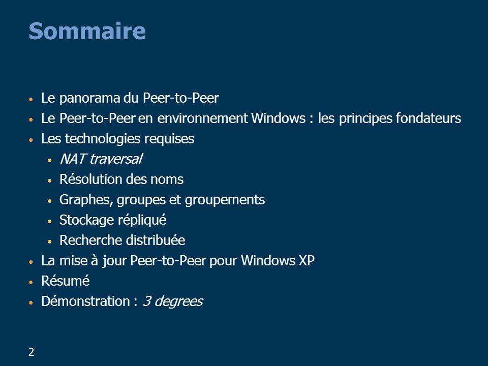 2 Sommaire Le panorama du Peer-to-Peer Le Peer-to-Peer en environnement Windows : les principes fondateurs Les technologies requises NAT traversal Résolution des noms Graphes, groupes et groupements Stockage répliqué Recherche distribuée La mise à jour Peer-to-Peer pour Windows XP Résumé Démonstration : 3 degrees