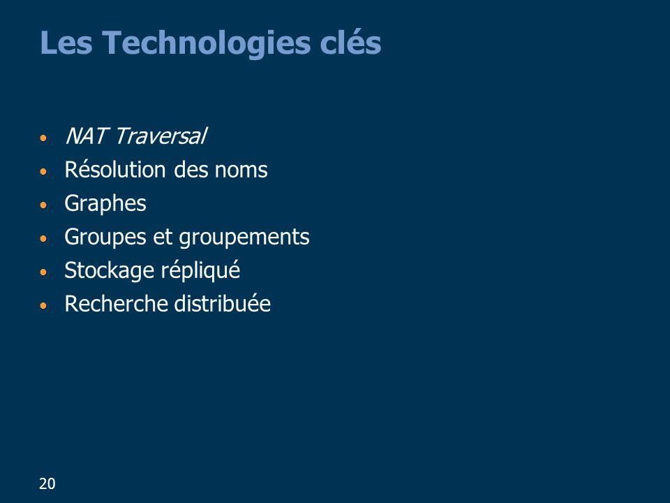 20 Les Technologies clés NAT Traversal Résolution des noms Graphes Groupes et groupements Stockage répliqué Recherche distribuée