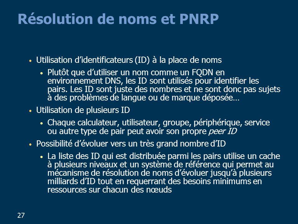 27 Résolution de noms et PNRP Utilisation didentificateurs (ID) à la place de noms Plutôt que dutiliser un nom comme un FQDN en environnement DNS, les ID sont utilisés pour identifier les pairs.