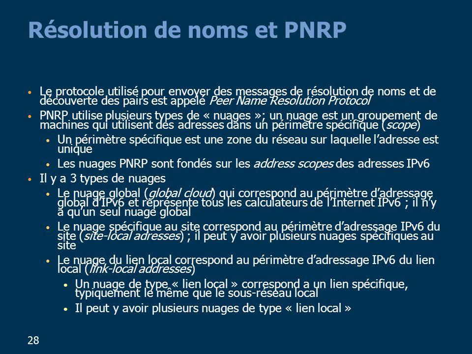 28 Résolution de noms et PNRP Le protocole utilisé pour envoyer des messages de résolution de noms et de découverte des pairs est appelé Peer Name Resolution Protocol PNRP utilise plusieurs types de « nuages »; un nuage est un groupement de machines qui utilisent des adresses dans un périmètre spécifique (scope) Un périmètre spécifique est une zone du réseau sur laquelle ladresse est unique Les nuages PNRP sont fondés sur les address scopes des adresses IPv6 Il y a 3 types de nuages Le nuage global (global cloud) qui correspond au périmètre dadressage global dIPv6 et représente tous les calculateurs de lInternet IPv6 ; il ny a quun seul nuage global Le nuage spécifique au site correspond au périmètre dadressage IPv6 du site (site-local adresses) ; il peut y avoir plusieurs nuages spécifiques au site Le nuage du lien local correspond au périmètre dadressage IPv6 du lien local (link-local addresses) Un nuage de type « lien local » correspond a un lien spécifique, typiquement le même que le sous-réseau local Il peut y avoir plusieurs nuages de type « lien local »