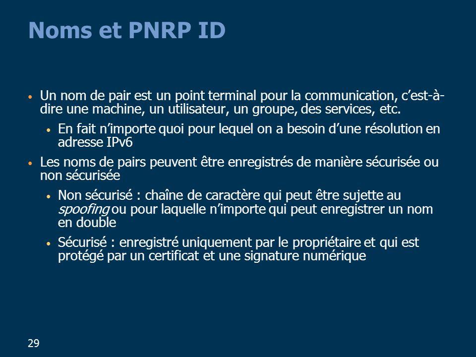 29 Noms et PNRP ID Un nom de pair est un point terminal pour la communication, cest-à- dire une machine, un utilisateur, un groupe, des services, etc.