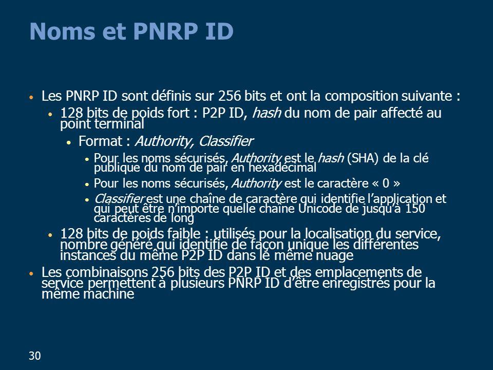 30 Noms et PNRP ID Les PNRP ID sont définis sur 256 bits et ont la composition suivante : 128 bits de poids fort : P2P ID, hash du nom de pair affecté au point terminal Format : Authority, Classifier Pour les noms sécurisés, Authority est le hash (SHA) de la clé publique du nom de pair en hexadécimal Pour les noms sécurisés, Authority est le caractère « 0 » Classifier est une chaîne de caractère qui identifie lapplication et qui peut être nimporte quelle chaîne Unicode de jusquà 150 caractères de long 128 bits de poids faible : utilisés pour la localisation du service, nombre généré qui identifie de façon unique les différentes instances du même P2P ID dans le même nuage Les combinaisons 256 bits des P2P ID et des emplacements de service permettent à plusieurs PNRP ID dêtre enregistrés pour la même machine