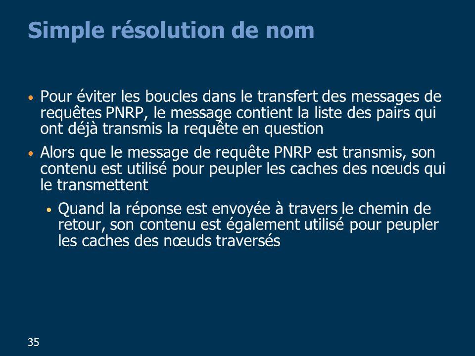 35 Simple résolution de nom Pour éviter les boucles dans le transfert des messages de requêtes PNRP, le message contient la liste des pairs qui ont déjà transmis la requête en question Alors que le message de requête PNRP est transmis, son contenu est utilisé pour peupler les caches des nœuds qui le transmettent Quand la réponse est envoyée à travers le chemin de retour, son contenu est également utilisé pour peupler les caches des nœuds traversés