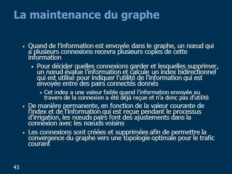 43 La maintenance du graphe Quand de linformation est envoyée dans le graphe, un nœud qui a plusieurs connexions recevra plusieurs copies de cette inf