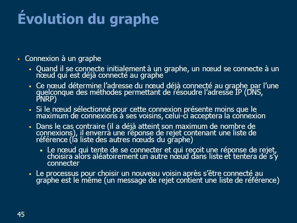 45 Évolution du graphe Connexion à un graphe Quand il se connecte initialement à un graphe, un nœud se connecte à un nœud qui est déjà connecté au gra