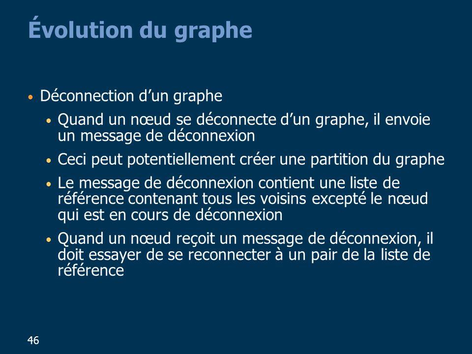 46 Évolution du graphe Déconnection dun graphe Quand un nœud se déconnecte dun graphe, il envoie un message de déconnexion Ceci peut potentiellement c