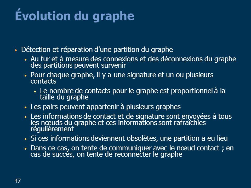 47 Évolution du graphe Détection et réparation dune partition du graphe Au fur et à mesure des connexions et des déconnexions du graphe des partitions peuvent survenir Pour chaque graphe, il y a une signature et un ou plusieurs contacts Le nombre de contacts pour le graphe est proportionnel à la taille du graphe Les pairs peuvent appartenir à plusieurs graphes Les informations de contact et de signature sont envoyées à tous les nœuds du graphe et ces informations sont rafraîchies régulièrement Si ces informations deviennent obsolètes, une partition a eu lieu Dans ce cas, on tente de communiquer avec le nœud contact ; en cas de succès, on tente de reconnecter le graphe