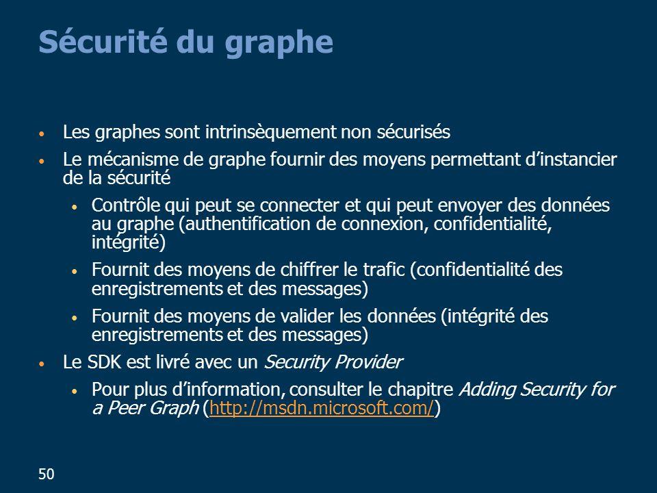 50 Sécurité du graphe Les graphes sont intrinsèquement non sécurisés Le mécanisme de graphe fournir des moyens permettant dinstancier de la sécurité Contrôle qui peut se connecter et qui peut envoyer des données au graphe (authentification de connexion, confidentialité, intégrité) Fournit des moyens de chiffrer le trafic (confidentialité des enregistrements et des messages) Fournit des moyens de valider les données (intégrité des enregistrements et des messages) Le SDK est livré avec un Security Provider Pour plus dinformation, consulter le chapitre Adding Security for a Peer Graph (http://msdn.microsoft.com/)http://msdn.microsoft.com/