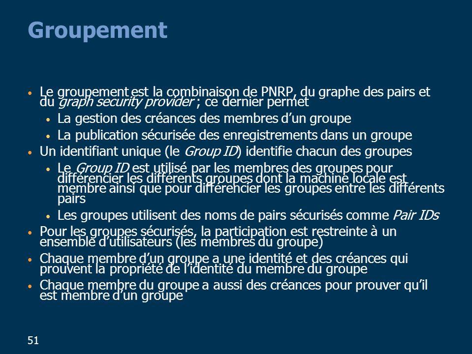 51 Groupement Le groupement est la combinaison de PNRP, du graphe des pairs et du graph security provider ; ce dernier permet La gestion des créances