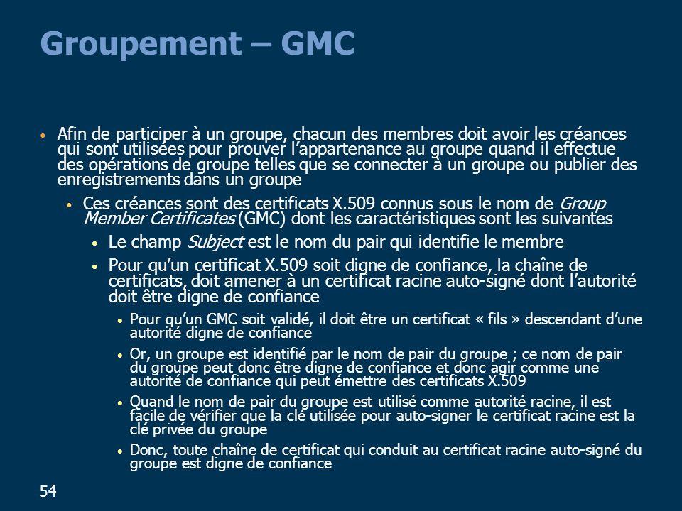 54 Groupement – GMC Afin de participer à un groupe, chacun des membres doit avoir les créances qui sont utilisées pour prouver lappartenance au groupe quand il effectue des opérations de groupe telles que se connecter à un groupe ou publier des enregistrements dans un groupe Ces créances sont des certificats X.509 connus sous le nom de Group Member Certificates (GMC) dont les caractéristiques sont les suivantes Le champ Subject est le nom du pair qui identifie le membre Pour quun certificat X.509 soit digne de confiance, la chaîne de certificats, doit amener à un certificat racine auto-signé dont lautorité doit être digne de confiance Pour quun GMC soit validé, il doit être un certificat « fils » descendant dune autorité digne de confiance Or, un groupe est identifié par le nom de pair du groupe ; ce nom de pair du groupe peut donc être digne de confiance et donc agir comme une autorité de confiance qui peut émettre des certificats X.509 Quand le nom de pair du groupe est utilisé comme autorité racine, il est facile de vérifier que la clé utilisée pour auto-signer le certificat racine est la clé privée du groupe Donc, toute chaîne de certificat qui conduit au certificat racine auto-signé du groupe est digne de confiance