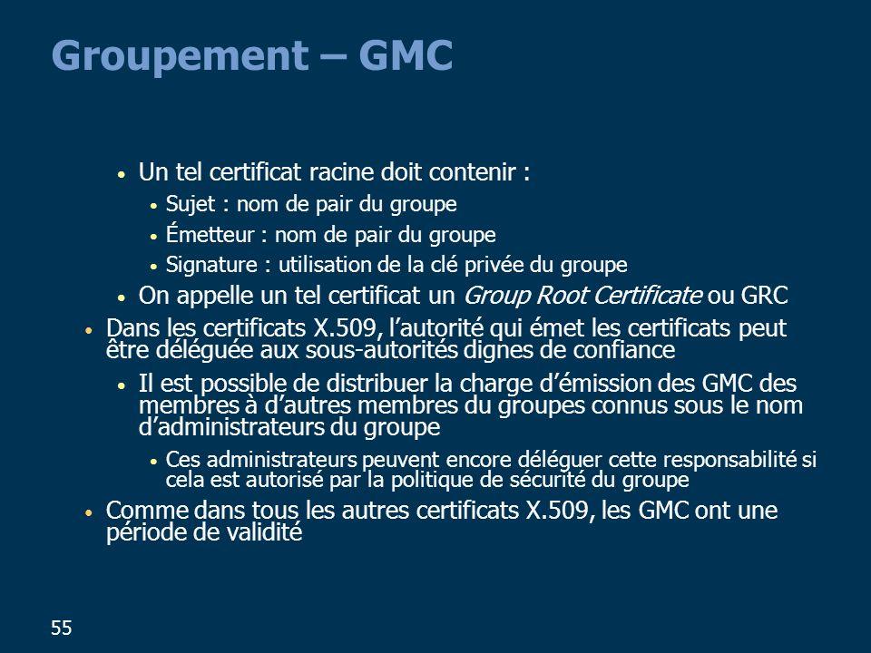 55 Groupement – GMC Un tel certificat racine doit contenir : Sujet : nom de pair du groupe Émetteur : nom de pair du groupe Signature : utilisation de