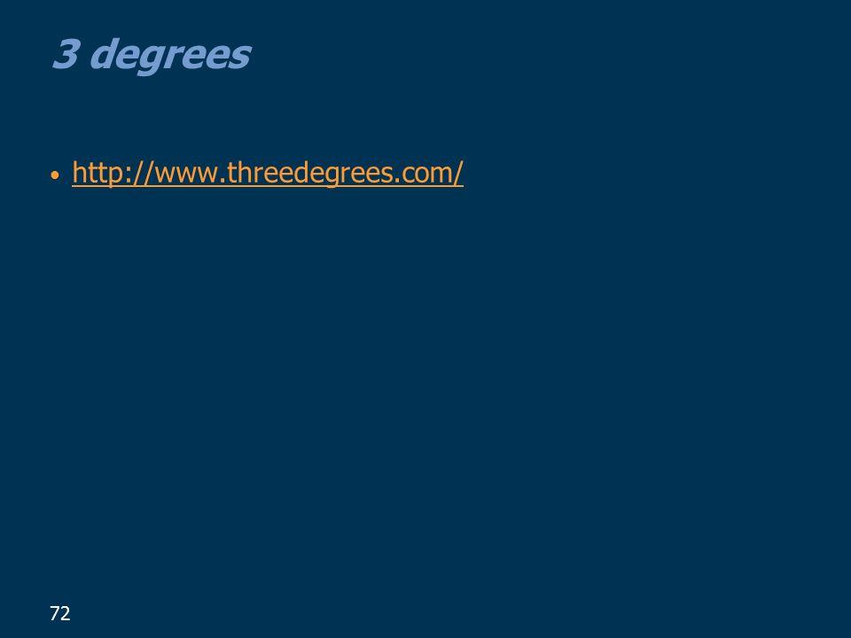 72 3 degrees http://www.threedegrees.com/