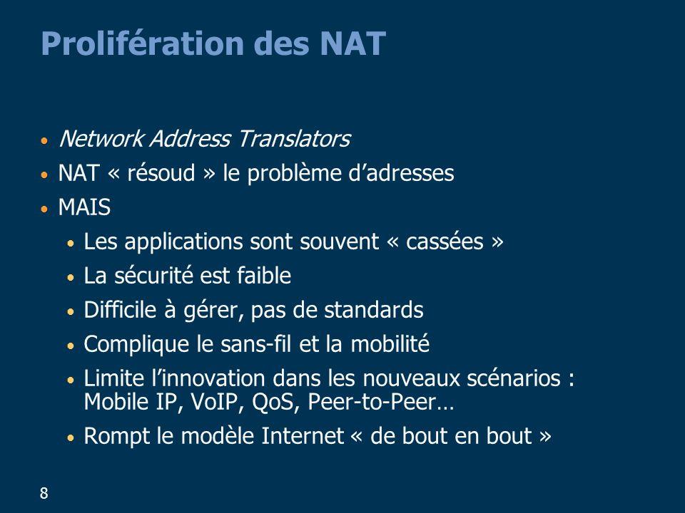8 Prolifération des NAT Network Address Translators NAT « résoud » le problème dadresses MAIS Les applications sont souvent « cassées » La sécurité est faible Difficile à gérer, pas de standards Complique le sans-fil et la mobilité Limite linnovation dans les nouveaux scénarios : Mobile IP, VoIP, QoS, Peer-to-Peer… Rompt le modèle Internet « de bout en bout »