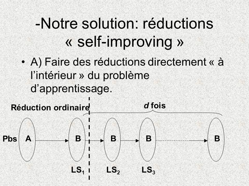 -Notre solution: réductions « self-improving » A) Faire des réductions directement « à lintérieur » du problème dapprentissage. Réduction ordinaire AB