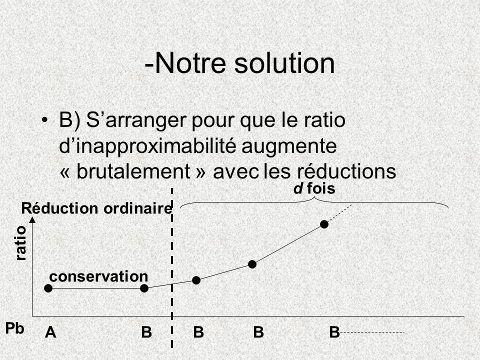 B) Sarranger pour que le ratio dinapproximabilité augmente « brutalement » avec les réductions Réduction ordinaire Pb A ratio BBBB d fois conservation