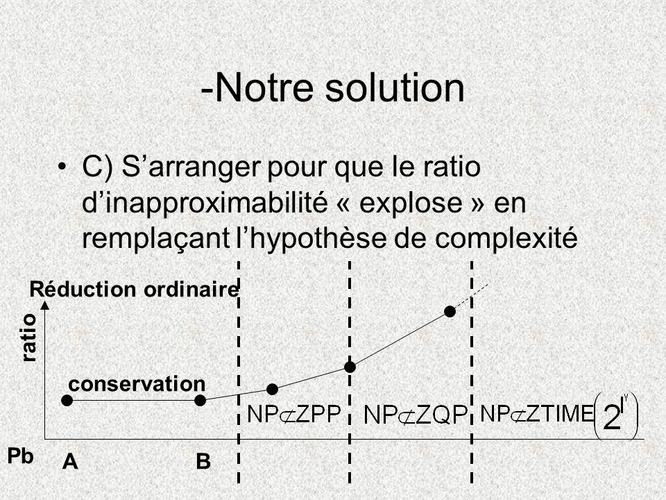 C) Sarranger pour que le ratio dinapproximabilité « explose » en remplaçant lhypothèse de complexité Réduction ordinaire Pb A ratio B conservation -No